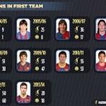 ميسي يخوض غدا مباراته رقم 400 مع برشلونة