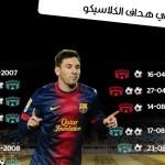 انفوجرافيك .. اهداف ميسى الـ21 فى ريال مدريد