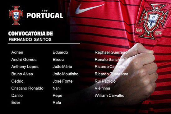 520161722118861قائمة-منتخب-البرتغال-فى-اليورو