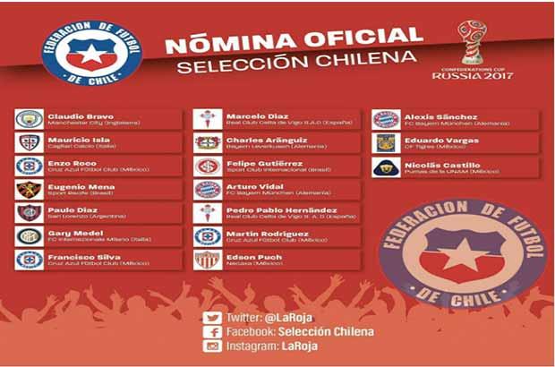 قائمة-تشيلي