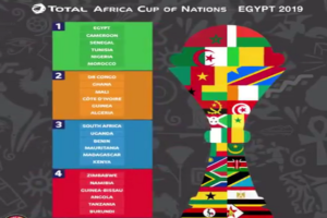 رسميا: المغرب ومصر في التصنيف الأول وكوت ديفوار وغانا والجزائر في التصنيف الثاني